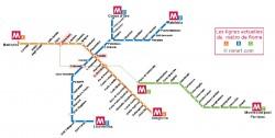 lignes de metro à rome