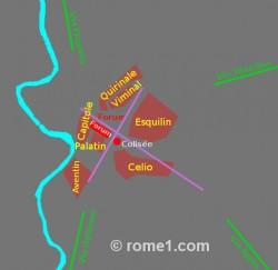 histoire du forum romain